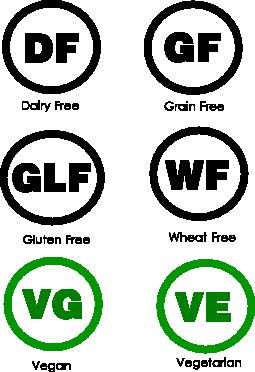 site symbols